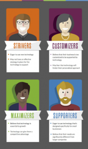 Infusionsoft Segmentation Infographic